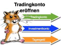 Trading Konto eröffnen