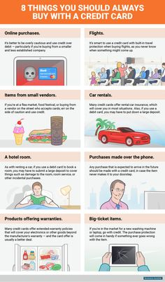 you should always buy with a credit card Added fraud protection makes paying for these 8 things with a credit card a great idea.Added fraud protection makes paying for these 8 things with a credit card a great idea. Fix Your Credit, Improve Your Credit Score, Build Credit, Credit Card Hacks, Best Credit Cards, Check Credit Score, Credit Repair Companies, Paying Off Credit Cards, Credit Bureaus