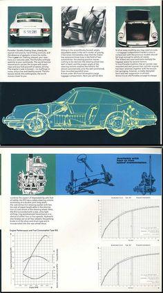 Part II - Porsche 912 wit 2x (1965) - Origineel publiciteitsmateriaal SWB t/m 1968 - Bijzonder (foto)materiaal - Klassieke Porsche 911 en 912 Club Nederland