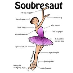 Soubresaut is one of my favorite moves . I'm currently in San Francisco at the @joffreyschool intensive. Yay! #ballet