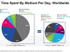 Social Media Infotainment Digital Movie Creative Arts & Music Industry – Growth Market Analysis. CLICK HERE http://www.ihumanmedia.com