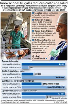 Innovaciones frugales reducen costos de salud