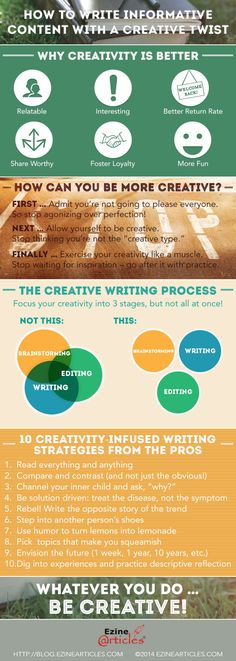 How to Write Informative Content With a Creative Twist Informational Graphic