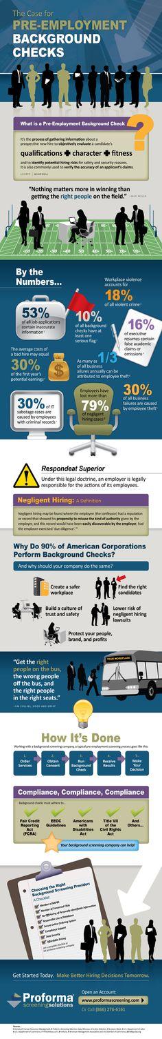 Pre-Employment Background Checks #infographic