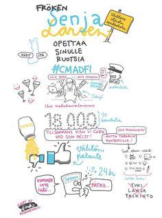 @senjalarsen:in esitys #cmadfi:ssä piirrettyinä muistiinpanoina #sketchnotes - Linda's Sketchnotes