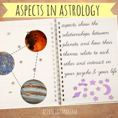 Astrology Marina: What are Aspects in Astrology? How do I find out the aspects in my Birth Chart?