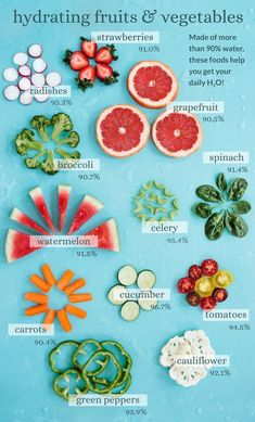 The Best Fruits And Vegetables For Hydration. Hydration is an often overlooked benefit to including plenty of fruit and vegetables in your diet. Fruit And Vegetable Diet, Fruits And Vegetables, Tomato Nutrition, Nutrition Tips, Health Tips, Nutrition Education, Health Facts, Healthy Meals To Cook, Healthy Eating