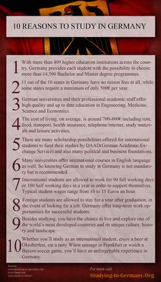 10 Reasons To Study in Germany [Infographic]