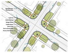Site plan of a typical intersection demonstrates the flow of stormwater and the Best Management Practices (BMPs) that comprise the stormwate...