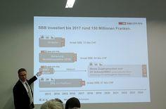 SBB präsentiert die Zukunft