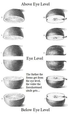 how to draw above eye level at eye level and blow eye level... good to remember for art