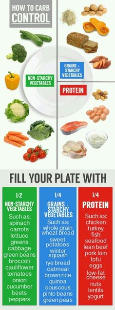 How can you create a healthier plate? Here are some ideas.