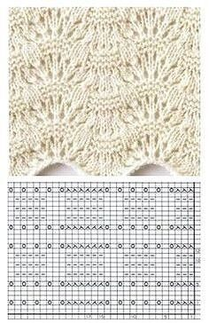 Knitted Lace Pattern Chart No 23 Multiple of 12 sts - Chart Knitted Lace Multiple Pattern strickmusterf rsocken sts Lace Knitting Stitches, Crochet Poncho Patterns, Lace Patterns, Knitting Charts, Easy Knitting, Stitch Patterns, Knit Crochet, Knitting Socks, Russian Crochet
