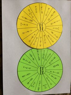 Dry erase equation wheels for students learning one and two step equations!