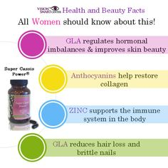 Health and Beauty Facts!! Providing top quality supplements and proper nutrition for women!!