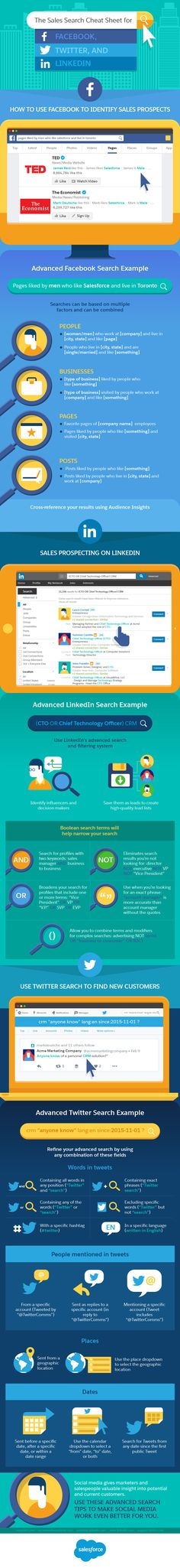 HOW TO SEARCH FOR PROSPECTS ON FACEBOOK, LINKEDIN AND TWITTER [INFOGRAPHIC]