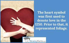 Heart Facts : Heart symbol | did you know