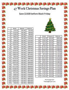 Easy Weekly Savings Plan to Actually Save Money in 2020 - Finance tips, saving money, budgeting planner Savings Challenge, Money Saving Challenge, Money Saving Tips, Saving Ideas, Money Tips, Money Budget, Money Plan, Weekly Savings Plan, Savings Goal