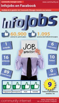 En Community Internet hemos estudiado, durante una semana, la gestión del servicio de Community Manager del portal de empleo Infojobs en su página de Facebook. He aquí nuestras conclusiones:
