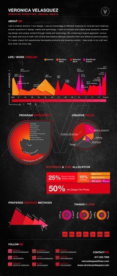 Inspiração de currículos infográficos