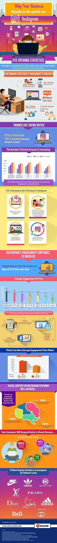 22 Stats That Show Why Your Business Should Be Active on Instagram [Infographic]