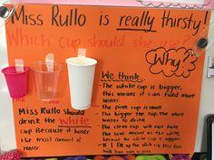 Capacity inspired lesson from kindergarten kindergarten blog.