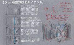 """""""【ラッパ型空間先行レイアウト術】 キャラクターの動線をラッパ型の空間に見立て、その空間をもとにレイアウトを組み上げる。基本的な消失点は描かない、絵の技術にレイアウトが支配されないためだ。空間ができたところで背景を描き込み全体を整える。"""""""