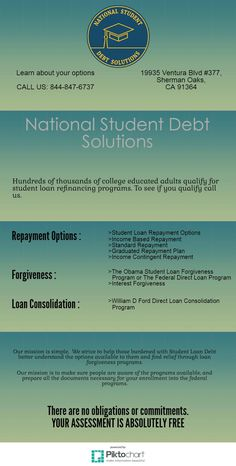 student loan forgiveness and loan discharge program under obama sallie mae loan forgiveness and navient