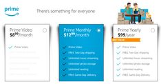 It now costs more for the monthly Amazon Prime membership.  #amazon #AmazonPrime #price #news #technews