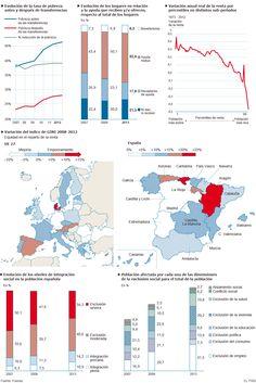 Radiografía de la desigualdad | Economía | EL PAÍS