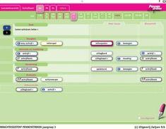 Leerkrachtassistent, software bij schrijfmethode Pennenstreken