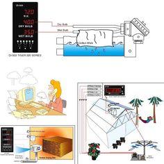 Klimatinstrument