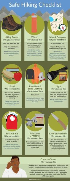 Essential hiking checklist for beginners. This backpacking list covers all the n… Essential hiking checklist for beginners. This backpacking list covers all the necessary clothes, gadgets and survival tools you'll need for a safe hike. Camping And Hiking, Backpacking List, Hiking Tips, Camping Survival, Camping Gear, Camping Hacks, Outdoor Camping, Survival Tools, Camping Equipment