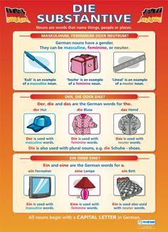 Hardware: Peripherals | Educational Poster | TECHY TEACHER TOOLS ...