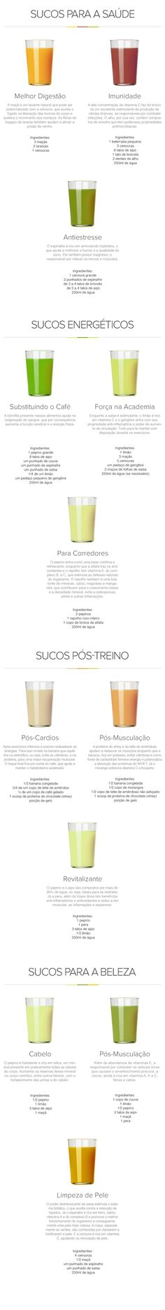 Antiestresse, energético, pós-treino: o que os sucos podem fazer por você - Searching for the truth to fitness success? Healthy Drinks, Healthy Tips, Healthy Snacks, Healthy Eating, Healthy Recipes, Healthy Weight, Diet Recipes, Healthy Cake, Bebidas Detox