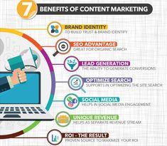 Content Marketing Content Marketing, Digital Marketing, Social Media Engagement, Marketing Techniques, Lead Generation, Business Ideas, Brand Identity, Branding, Inbound Marketing