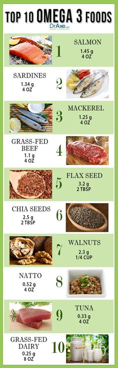 Omega 3 Benefits Plus Top 10 Omega 3 Foods List - DrAxe