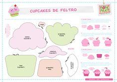 Blog BoniFrati: Molde de Cupcake para artesanato