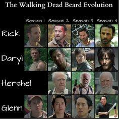 Walking Dead Beard Evolution <3