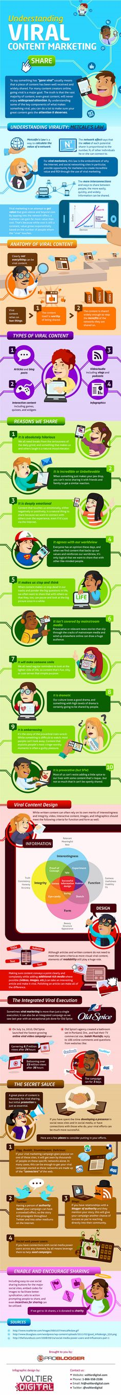 [Infographic] Understanding Viral Content Marketing - Viral marketing is, without any doubt, the most effective marketing tool ever. It is social media's ultimate measure of success and every. Marketing Viral, Inbound Marketing, Social Marketing, Marketing Digital, Mundo Marketing, Marketing Trends, Content Marketing Strategy, Internet Marketing, Online Marketing