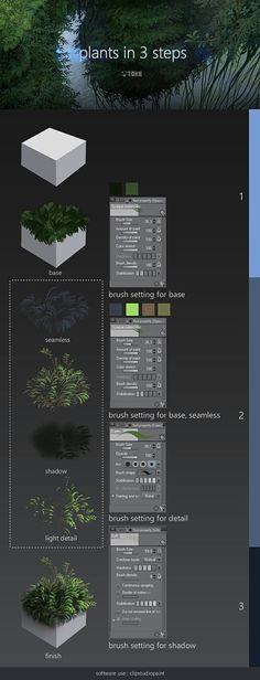 ArtStation - plants in 3 step, Mawa Setiawan