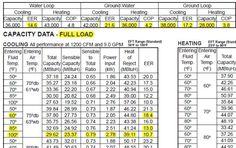 pool-geothermal-heat pump-data