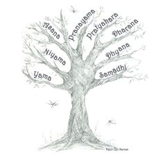 The 8 Limbs of Yoga. Paths for parents to share with their children.