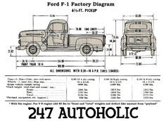 F350 diesel power stroke fuse box diagram | Projects to
