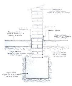 Muro de 30cm de ladrillos comunes y zapata corrida de HºAº - Capa aisladora tipo cajón Reinforced Concrete, Facade Architecture, Civil Engineering, Autocad, Steel Frame, Tiny House, House Plans, Floor Plans, Construction