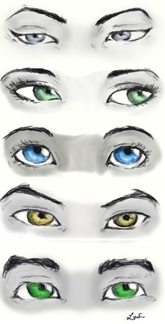The eyes of Avatar