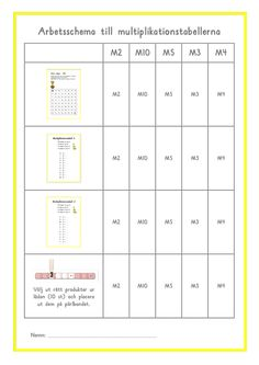 MArbetsschema 1 Math Multiplication, Maths, Primary School, Periodic Table, Education, Numbers, Barn, Tips, Multiplication