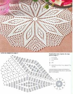 Tereza gambale s 347 media analytics Doily crochet milk color is executed from of cotton threads. Bright green handmade doily by DoiliesLaceCrafts on Etsy Doily crochet milk color is executed from of cotton threads. Crochet Shoes Pattern, Crochet Doily Diagram, Crochet Doily Patterns, Crochet Chart, Thread Crochet, Filet Crochet, Crochet Designs, Crochet Doilies, Crochet Stitches