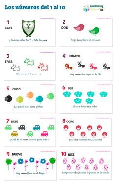 Learn the numbers in Spanish from 1 to 10 with this picture. Listen to their pronunciation and see them in use in the main lesson.