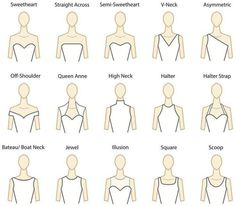 Types Of Neckline Of A Dress.